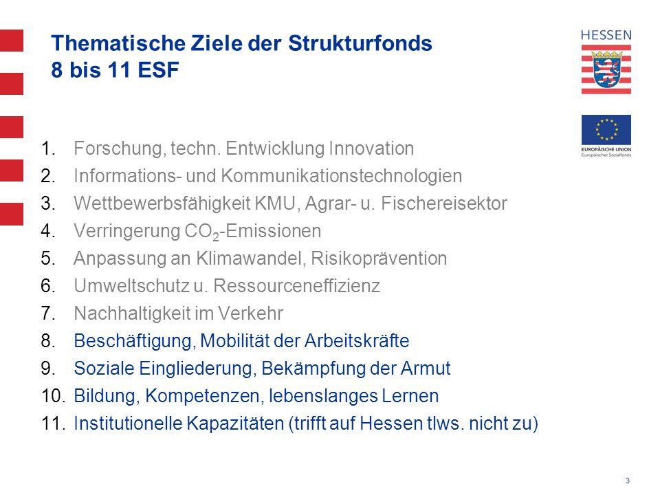3 Thematische Ziele der Strukturfonds 8 bis 11 ESF 1.Forschung, techn. Entwicklung Innovation 2.Informations- und Kommunikationstechnologien 3.Wettbew