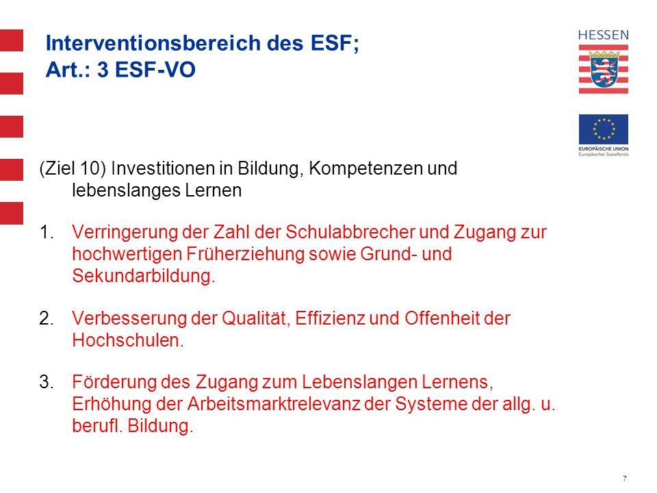 7 Interventionsbereich des ESF; Art.: 3 ESF-VO (Ziel 10) Investitionen in Bildung, Kompetenzen und lebenslanges Lernen 1.Verringerung der Zahl der Sch