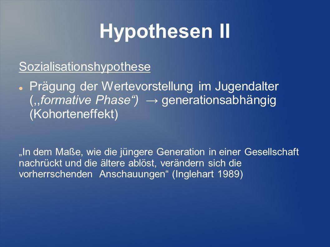 Hypothesen II Sozialisationshypothese Prägung der Wertevorstellung im Jugendalter (,,formative Phase) generationsabhängig (Kohorteneffekt) In dem Maße