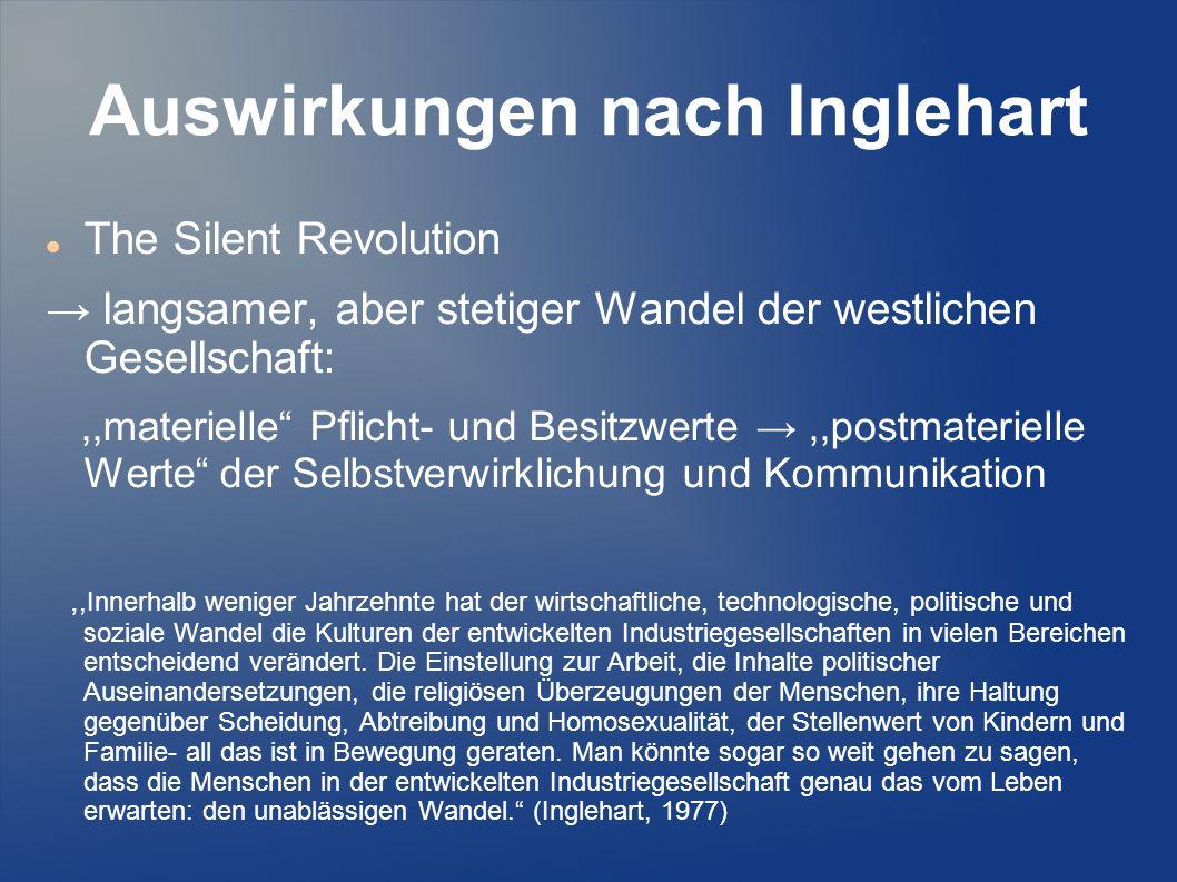 Auswirkungen nach Inglehart The Silent Revolution langsamer, aber stetiger Wandel der westlichen Gesellschaft:,,materielle Pflicht- und Besitzwerte,,p
