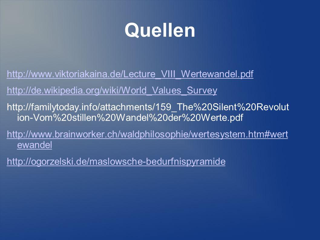 Quellen http://www.viktoriakaina.de/Lecture_VIII_Wertewandel.pdf http://de.wikipedia.org/wiki/World_Values_Survey http://familytoday.info/attachments/