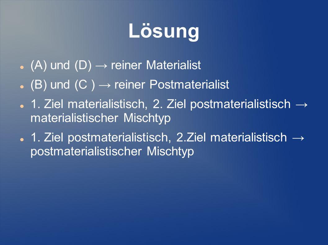 Lösung (A) und (D) reiner Materialist (B) und (C ) reiner Postmaterialist 1. Ziel materialistisch, 2. Ziel postmaterialistisch materialistischer Misch