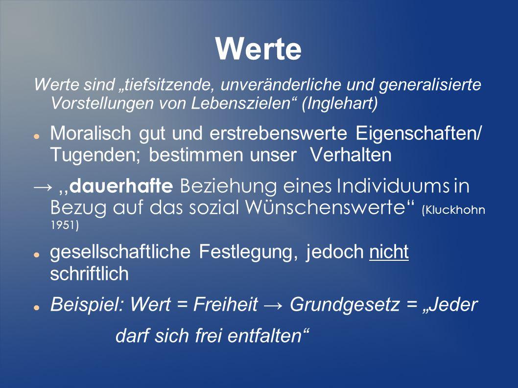 Quellen http://www.viktoriakaina.de/Lecture_VIII_Wertewandel.pdf http://de.wikipedia.org/wiki/World_Values_Survey http://familytoday.info/attachments/159_The%20Silent%20Revolut ion-Vom%20stillen%20Wandel%20der%20Werte.pdf http://www.brainworker.ch/waldphilosophie/wertesystem.htm#wert ewandel http://ogorzelski.de/maslowsche-bedurfnispyramide