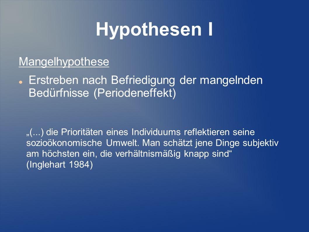 Hypothesen I Mangelhypothese Erstreben nach Befriedigung der mangelnden Bedürfnisse (Periodeneffekt) (...) die Prioritäten eines Individuums reflektie