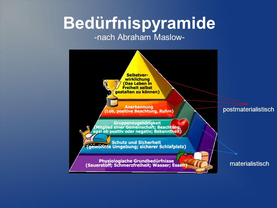 Bedürfnispyramide -nach Abraham Maslow- materialistisch postmaterialistisch