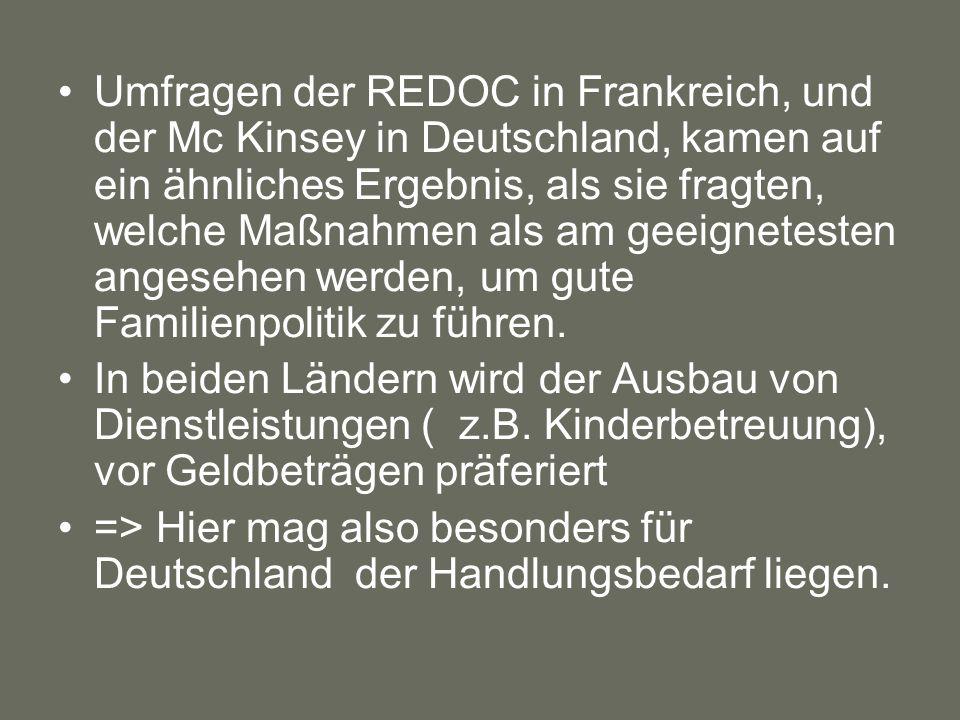 Umfragen der REDOC in Frankreich, und der Mc Kinsey in Deutschland, kamen auf ein ähnliches Ergebnis, als sie fragten, welche Maßnahmen als am geeignetesten angesehen werden, um gute Familienpolitik zu führen.