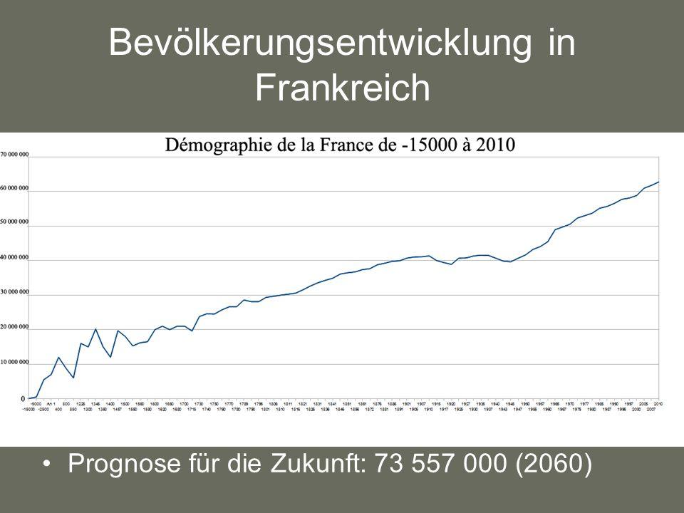Bevölkerungsentwicklung in Frankreich Prognose für die Zukunft: 73 557 000 (2060)