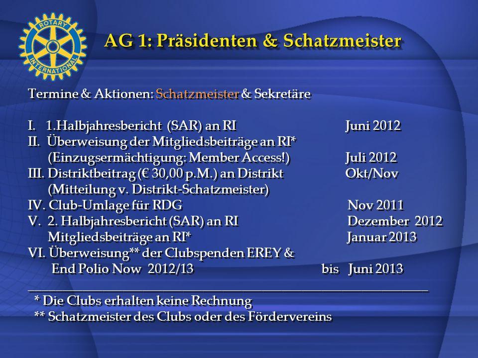 AG 1: Präsidenten & Schatzmeister Informationen für Schatzmeister unter www.rotary.de rechte unterlegte Spalte: >Rotary Deutschland Gemeindienst (RDG) >RDG aktuell (links unterlegt) > Merkblatt für Schatzmeister (darunter: Konten der RDG)