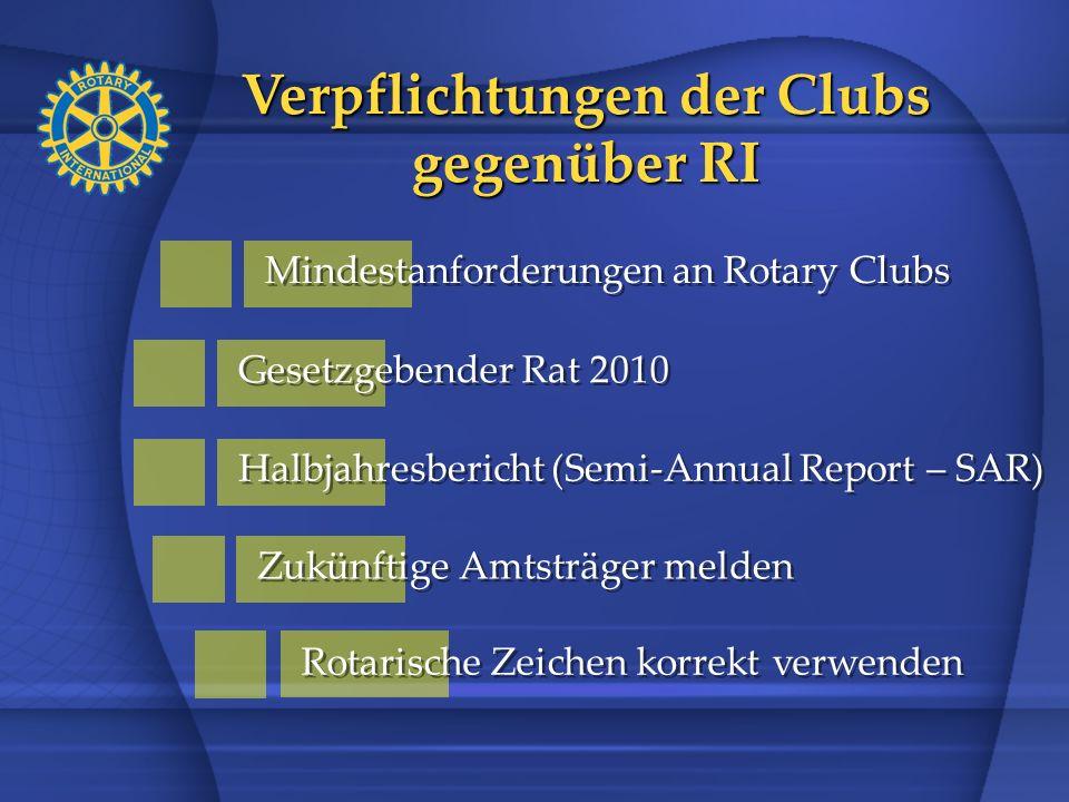 Mindestanforderungen an Rotary Clubs Halbjahresbericht (Semi-Annual Report – SAR) Zukünftige Amtsträger melden Rotarische Zeichen korrekt verwenden Gesetzgebender Rat 2010 Verpflichtungen der Clubs gegenüber RI