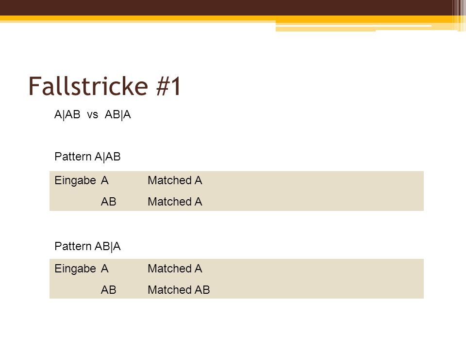 Fallstricke #1 A|AB vs AB|A Pattern A|AB EingabeAMatched A ABMatched A Pattern AB|A EingabeAMatched A ABMatched AB