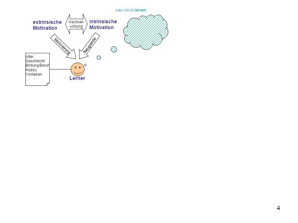 Aufgrund des erstellten Models kann das System seine Aufgabenstellungen anpassen und gibt Erklärungen, Hinweise sowie Beispiele je nach Bedarf.