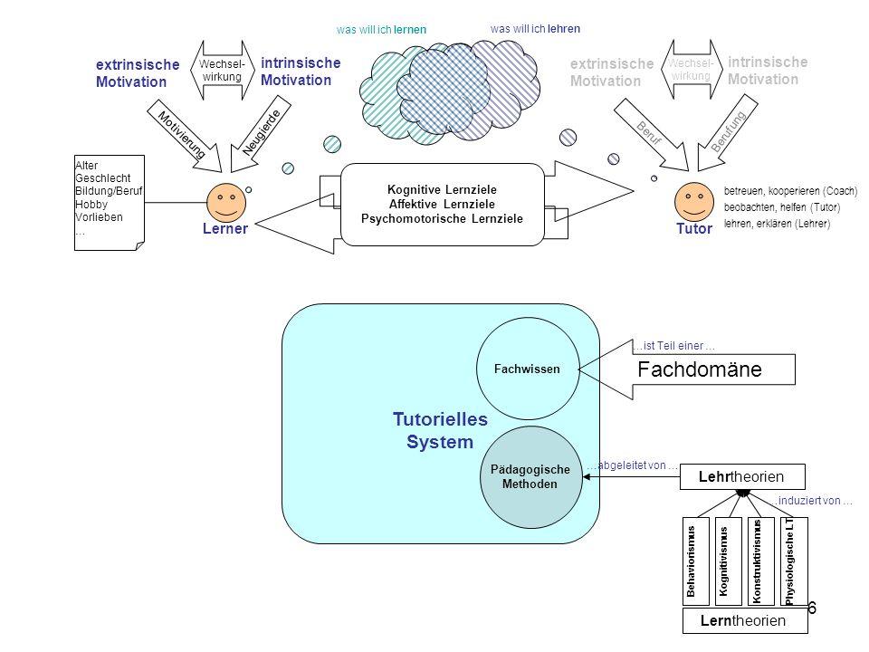 Anwendungsbereiche Hier sollen zunächst einige Beispiele von Systemen vorgestellt werden (Tabelle 2), die Einzug in den Unterricht gehalten haben.