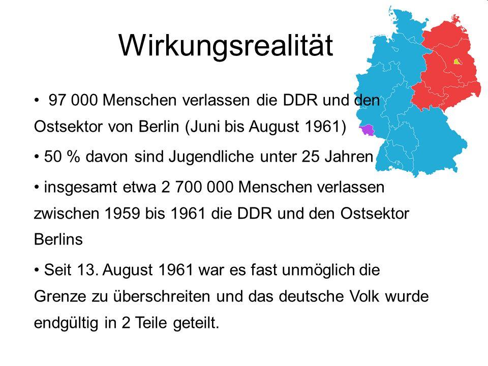 Wirkungsrealität 97 000 Menschen verlassen die DDR und den Ostsektor von Berlin (Juni bis August 1961) 50 % davon sind Jugendliche unter 25 Jahren insgesamt etwa 2 700 000 Menschen verlassen zwischen 1959 bis 1961 die DDR und den Ostsektor Berlins Seit 13.