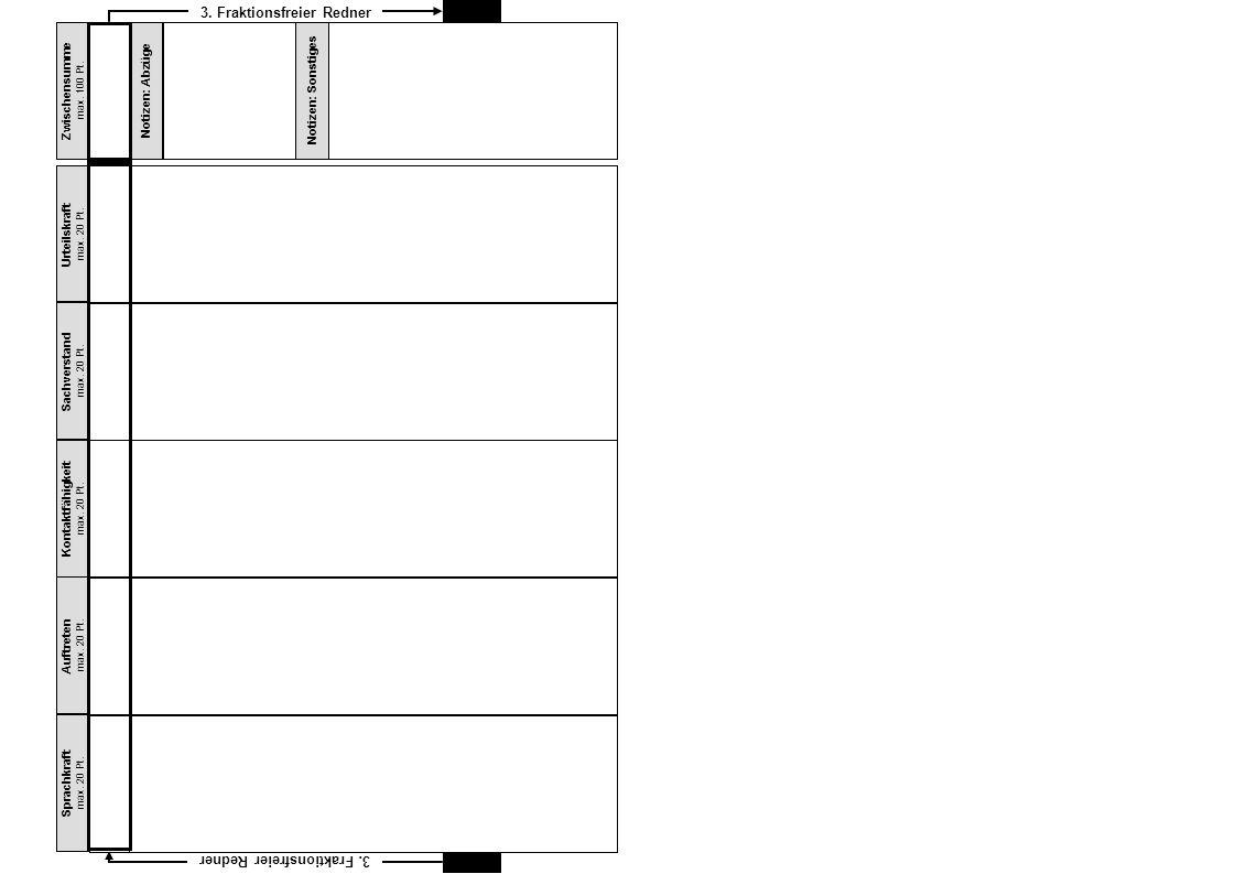 3. Fraktionsfreier Redner Sprachkraft max. 20 Pt. Auftreten max. 20 Pt. Kontaktfähigkeit max. 20 Pt. Sachverstand max. 20 Pt. Urteilskraft max. 20 Pt.