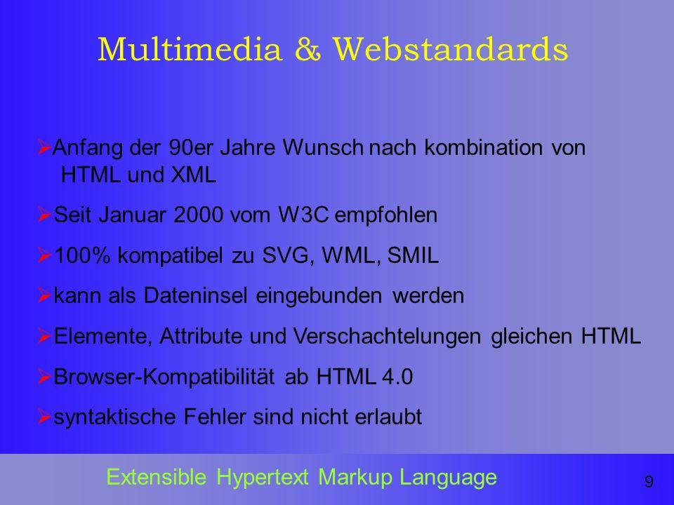 Multimedia & Webstandards Anfang der 90er Jahre Wunsch nach kombination von HTML und XML Seit Januar 2000 vom W3C empfohlen 100% kompatibel zu SVG, WML, SMIL kann als Dateninsel eingebunden werden Elemente, Attribute und Verschachtelungen gleichen HTML Browser-Kompatibilität ab HTML 4.0 syntaktische Fehler sind nicht erlaubt 9 Extensible Hypertext Markup Language