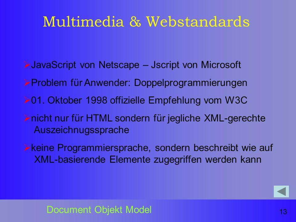 Multimedia & Webstandards JavaScript von Netscape – Jscript von Microsoft Problem für Anwender: Doppelprogrammierungen 01.