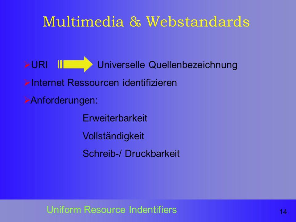 Multimedia & Webstandards URI Universelle Quellenbezeichnung Internet Ressourcen identifizieren Anforderungen: Erweiterbarkeit Vollständigkeit Schreib-/ Druckbarkeit 14 Uniform Resource Indentifiers
