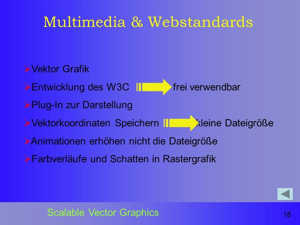Multimedia & Webstandards Vektor Grafik Entwicklung des W3C frei verwendbar Plug-In zur Darstellung Vektorkoordinaten Speichern kleine Dateigröße Animationen erhöhen nicht die Dateigröße Farbverläufe und Schatten in Rastergrafik 18 Scalable Vector Graphics