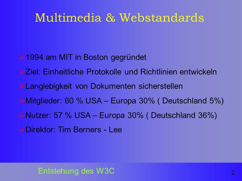 Multimedia & Webstandards Universelle Zugangsmöglichkeiten Das Semantische Web Vertrauen Interoperabilität Entwicklungsfähigkeit Dezentralisierung Attraktiveres Multimedia 3 Aufgaben des W3C