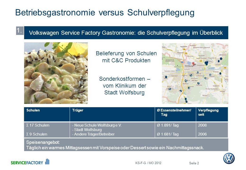 Volkswagen Service Factory Gastronomie: die Schulverpflegung im Überblick Betriebsgastronomie versus Schulverpflegung Seite 2 1. SchulenTrägerØ Essens