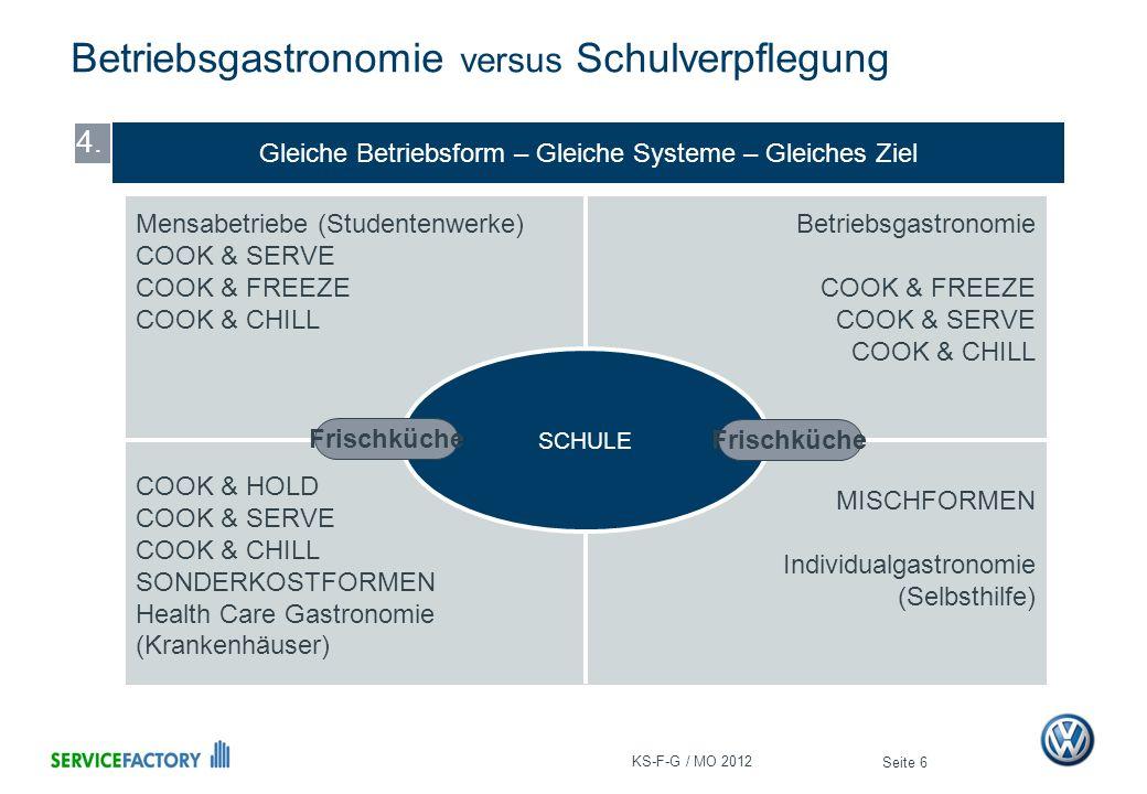 Essen & Pädagogik Betriebsgastronomie versus Schulverpflegung Seite 7 5.