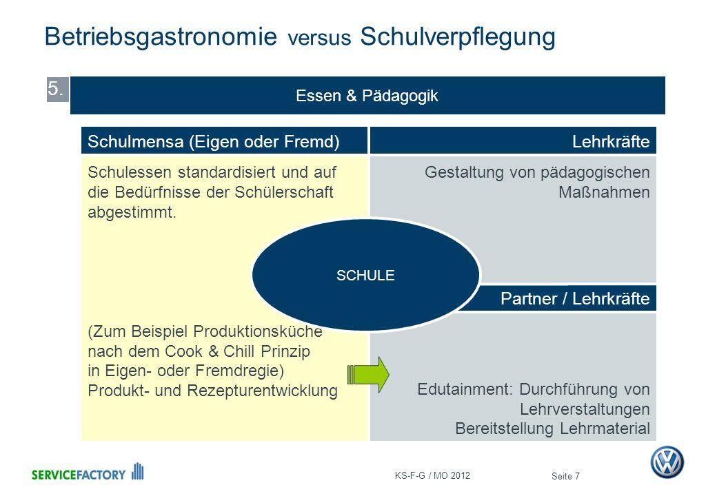 Essen & Pädagogik Betriebsgastronomie versus Schulverpflegung Seite 7 5. Partner / Lehrkräfte Edutainment: Durchführung von Lehrverstaltungen Bereitst