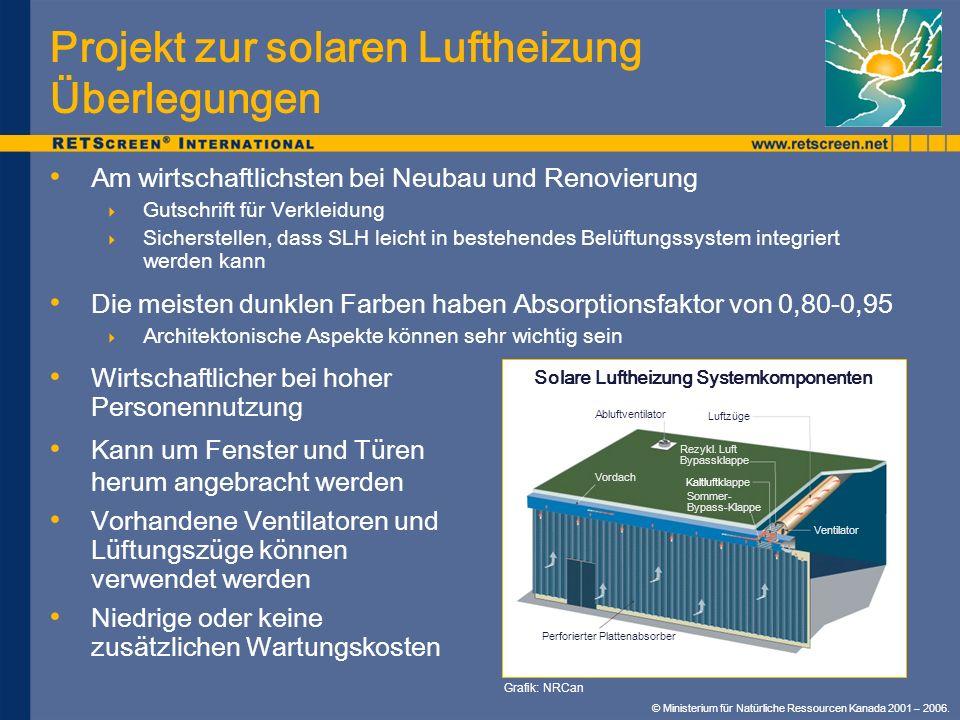 © Ministerium für Natürliche Ressourcen Kanada 2001 – 2006. Projekt zur solaren Luftheizung Überlegungen Am wirtschaftlichsten bei Neubau und Renovier