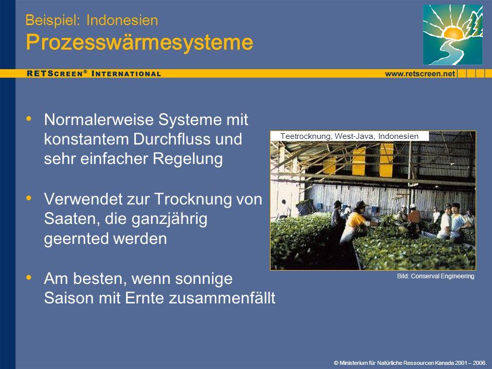 © Ministerium für Natürliche Ressourcen Kanada 2001 – 2006. Beispiel: Indonesien Prozesswärmesysteme Normalerweise Systeme mit konstantem Durchfluss u