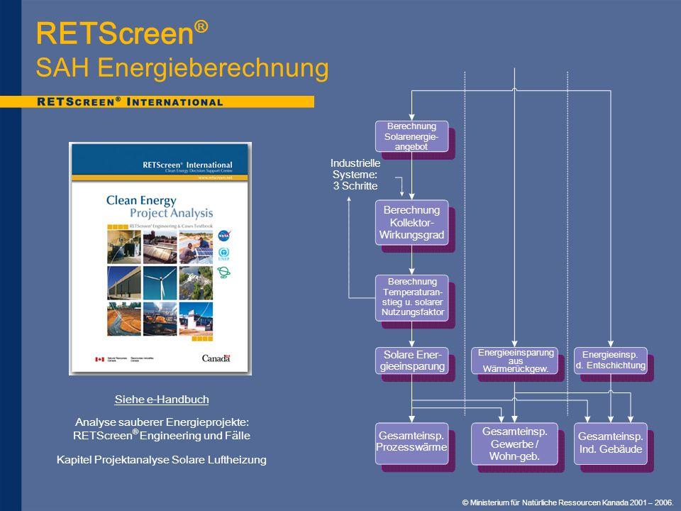 © Ministerium für Natürliche Ressourcen Kanada 2001 – 2006. Siehe e-Handbuch Analyse sauberer Energieprojekte: RETScreen ® Engineering und Fälle Kapit