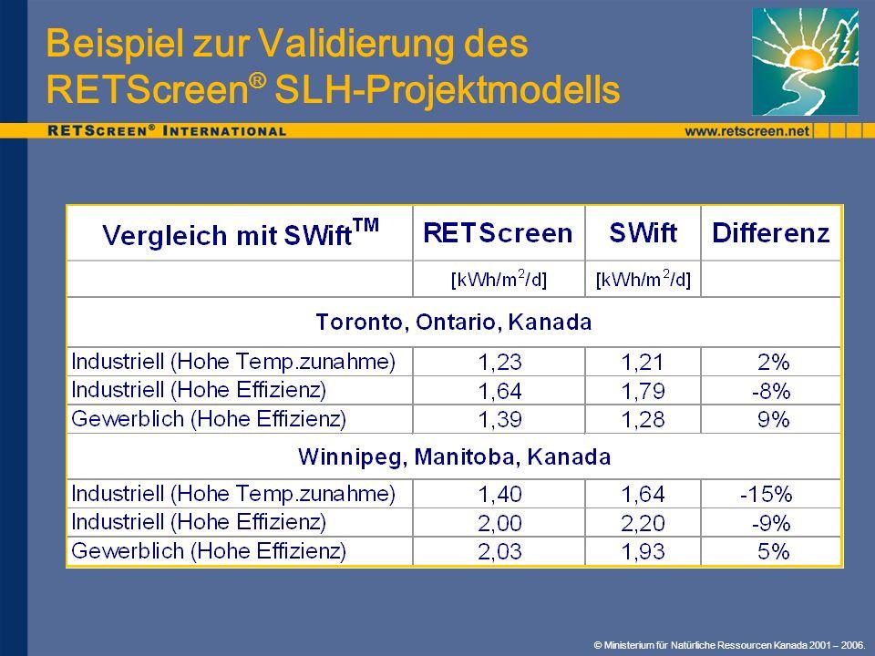 © Ministerium für Natürliche Ressourcen Kanada 2001 – 2006. Beispiel zur Validierung des RETScreen ® SLH-Projektmodells