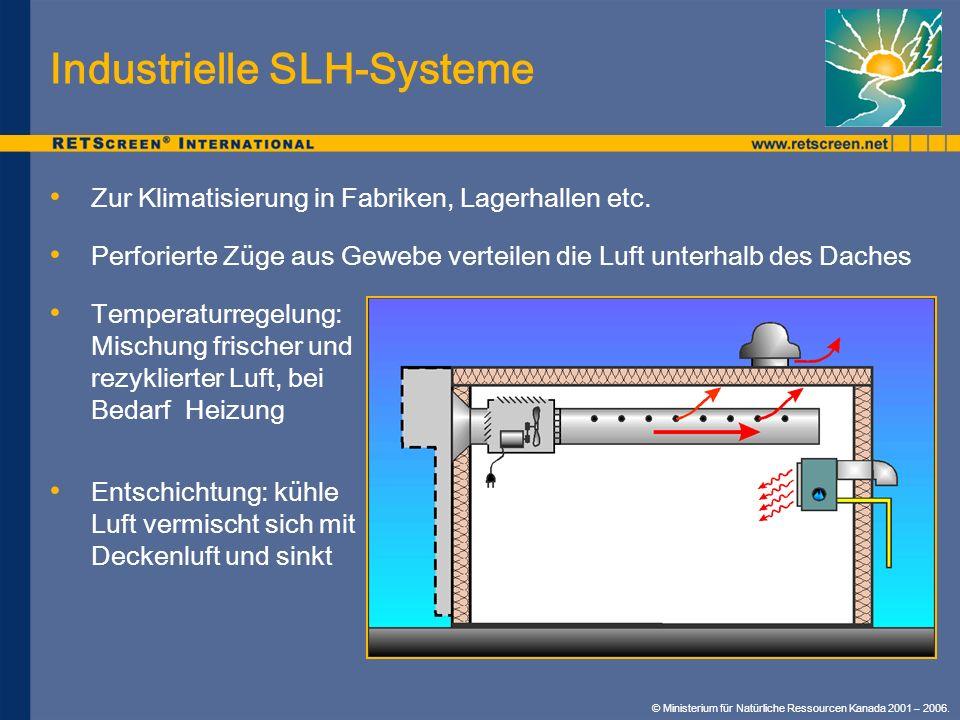 © Ministerium für Natürliche Ressourcen Kanada 2001 – 2006. Industrielle SLH-Systeme Temperaturregelung: Mischung frischer und rezyklierter Luft, bei