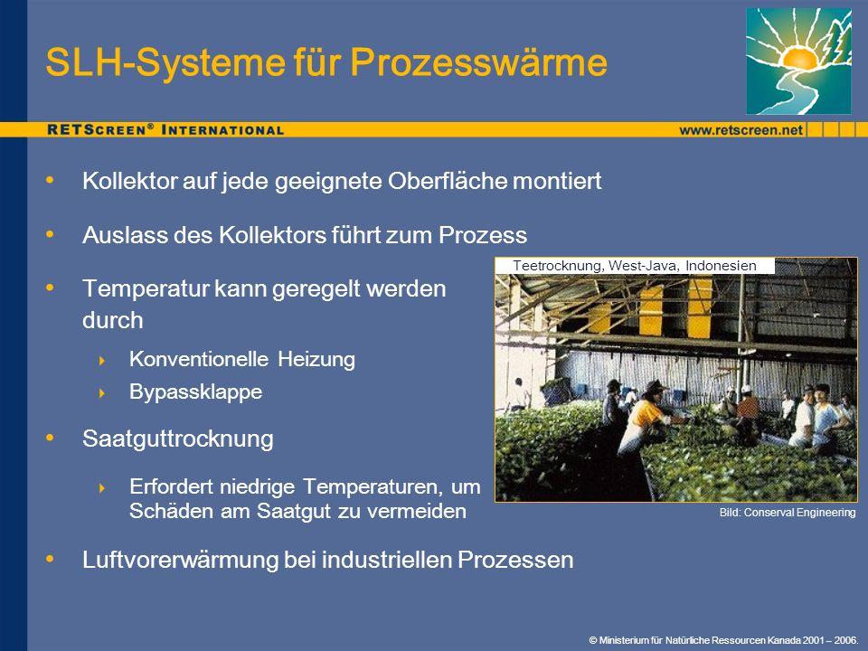 © Ministerium für Natürliche Ressourcen Kanada 2001 – 2006. SLH-Systeme für Prozesswärme Kollektor auf jede geeignete Oberfläche montiert Auslass des