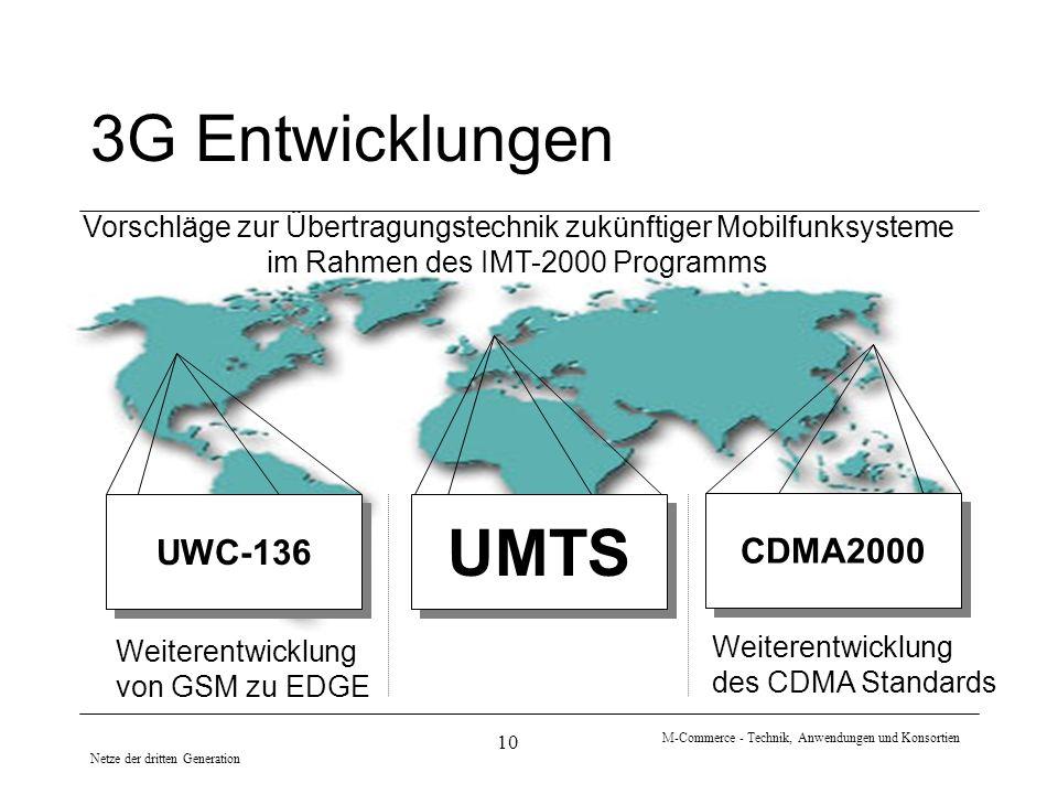 Netze der dritten Generation M-Commerce - Technik, Anwendungen und Konsortien 10 3G Entwicklungen CDMA2000 UWC-136 Weiterentwicklung von GSM zu EDGE W