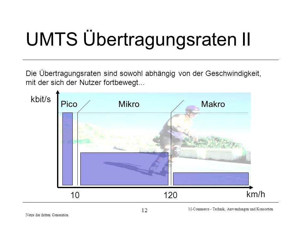 Netze der dritten Generation M-Commerce - Technik, Anwendungen und Konsortien 12 km/h kbit/s Pico Mikro Makro UMTS Übertragungsraten II Die Übertragun
