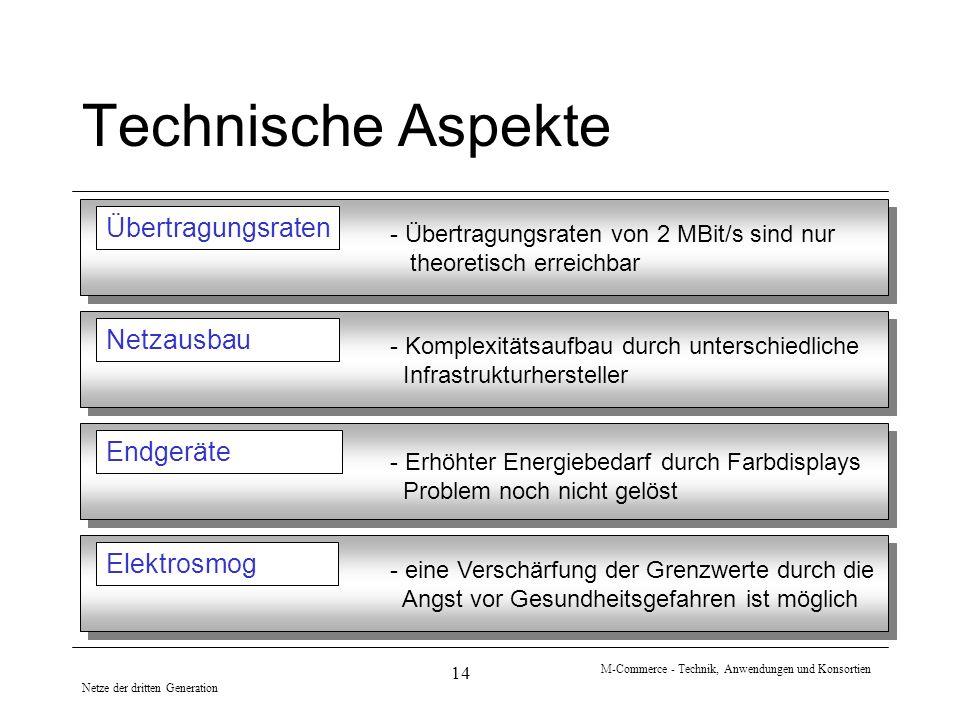 Netze der dritten Generation M-Commerce - Technik, Anwendungen und Konsortien 14 Technische Aspekte EndgeräteNetzausbauÜbertragungsraten - Komplexität