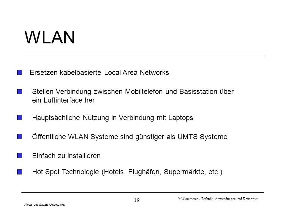Netze der dritten Generation M-Commerce - Technik, Anwendungen und Konsortien 19 WLAN Ersetzen kabelbasierte Local Area Networks Öffentliche WLAN Syst