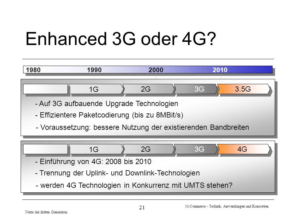 Netze der dritten Generation M-Commerce - Technik, Anwendungen und Konsortien 21 Enhanced 3G oder 4G? 19802000 1990 2010 1G 3G2G3.5G 1G 3G2G4G - Auf 3