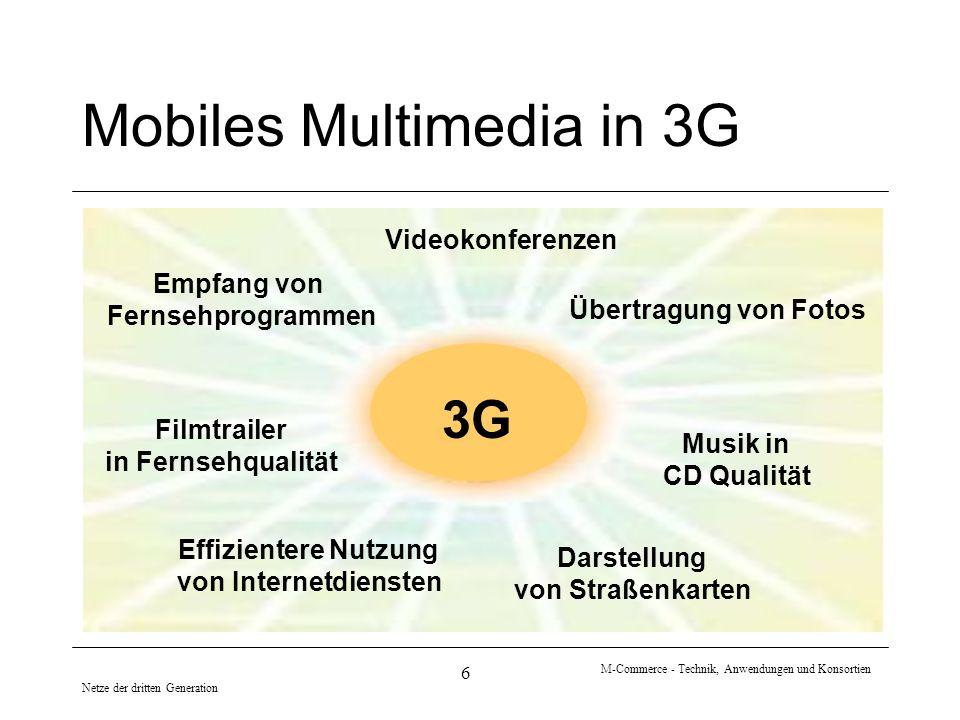 Netze der dritten Generation M-Commerce - Technik, Anwendungen und Konsortien 6 Mobiles Multimedia in 3G 3G Empfang von Fernsehprogrammen Videokonfere