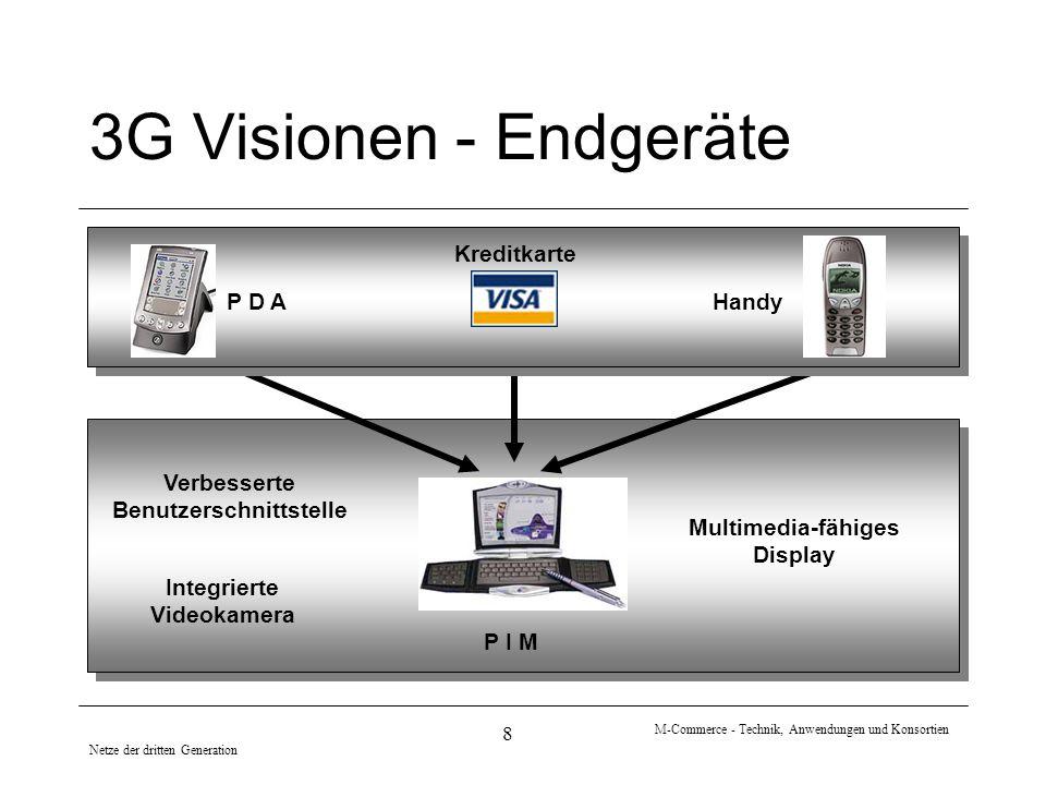 Netze der dritten Generation M-Commerce - Technik, Anwendungen und Konsortien 8 P I M 3G Visionen - Endgeräte Verbesserte Benutzerschnittstelle Integr