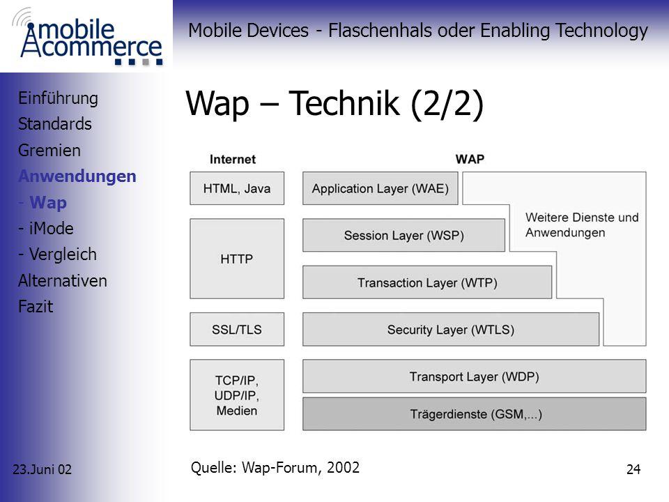 23.Juni 02 Mobile Devices - Flaschenhals oder Enabling Technology 23 Wap – Technik (1/2) Wireless Application Protocol (Protokoll-Familie) Plattformun