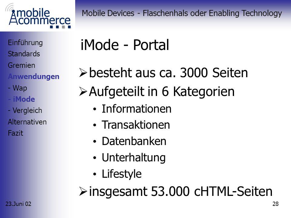 23.Juni 02 Mobile Devices - Flaschenhals oder Enabling Technology 27 iMode seit Februar 1999 im Einsatz NTT DoCoMo Auszeichnungssprache: cHTML ausgeri