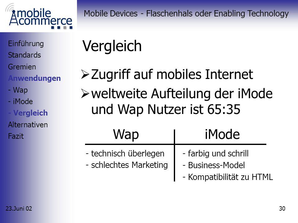 23.Juni 02 Mobile Devices - Flaschenhals oder Enabling Technology 29 iMode - Technik ähnelt stark in Übertragungsweise dem Wap-Verfahren proprietärer