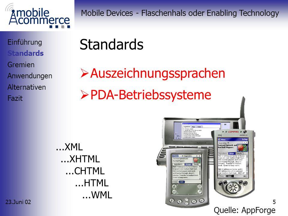 23.Juni 02 Mobile Devices - Flaschenhals oder Enabling Technology 5 Standards Einführung Standards Gremien Anwendungen Alternativen Fazit Auszeichnungssprachen PDA-Betriebssysteme...WML...CHTML...XML...XHTML...HTML Quelle: AppForge