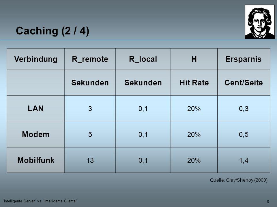 6 Intelligente Server vs. Intelligente Clients Caching (2 / 4) VerbindungR_remoteR_localHErsparnis Sekunden Hit RateCent/Seite LAN 30,120%0,3 Modem 50
