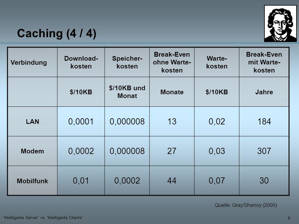8 Intelligente Server vs. Intelligente Clients Caching (4 / 4) Verbindung Download- kosten Speicher- kosten Break-Even ohne Warte- kosten Warte- koste