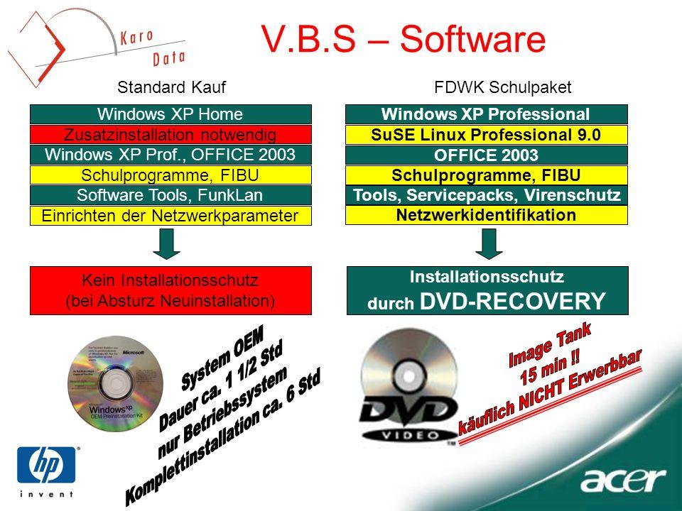 Kein Installationsschutz (bei Absturz Neuinstallation) Einrichten der Netzwerkparameter Software Tools, FunkLan Schulprogramme, FIBU Windows XP Prof.,