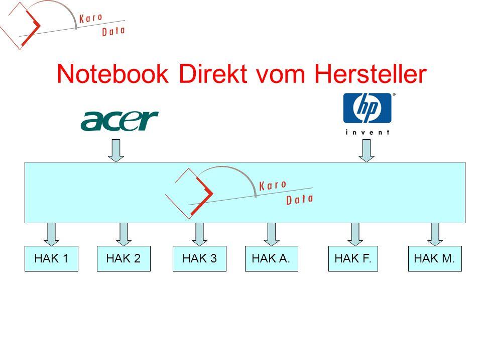 Notebook Direkt vom Hersteller HAK 1HAK 2HAK A.HAK F.HAK M.HAK 3