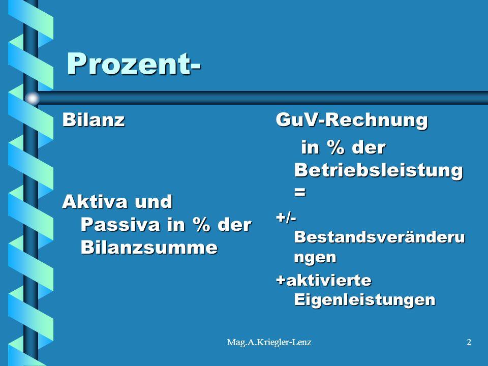 Mag.A.Kriegler-Lenz2 Prozent- Bilanz Aktiva und Passiva in % der Bilanzsumme GuV-Rechnung in % der Betriebsleistung = +/- Bestandsveränderu ngen +akti