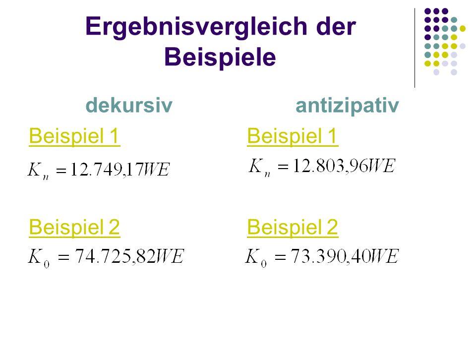 Ergebnisvergleich der Beispiele dekursiv Beispiel 1 Beispiel 2 antizipativ Beispiel 1 Beispiel 2