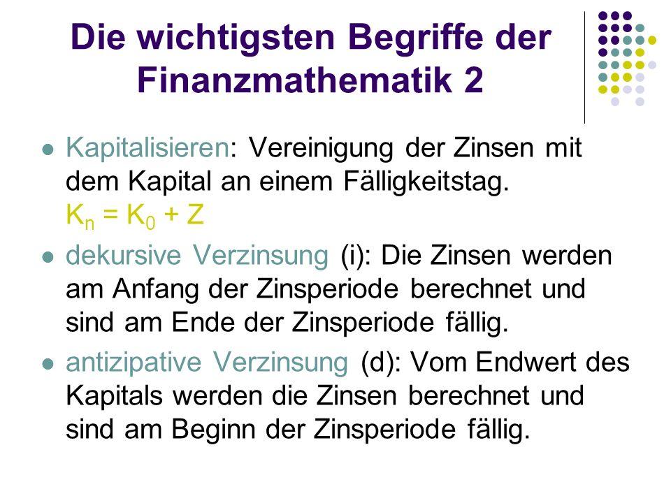 Die wichtigsten Begriffe der Finanzmathematik 2 Kapitalisieren: Vereinigung der Zinsen mit dem Kapital an einem Fälligkeitstag. K n = K 0 + Z dekursiv
